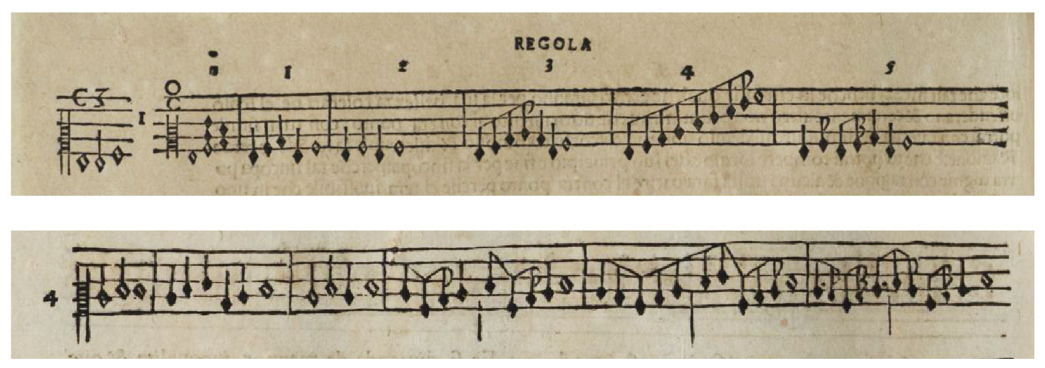 Diminutions of an ascending second according to the proportions of Regola Prima and Regola Seconda